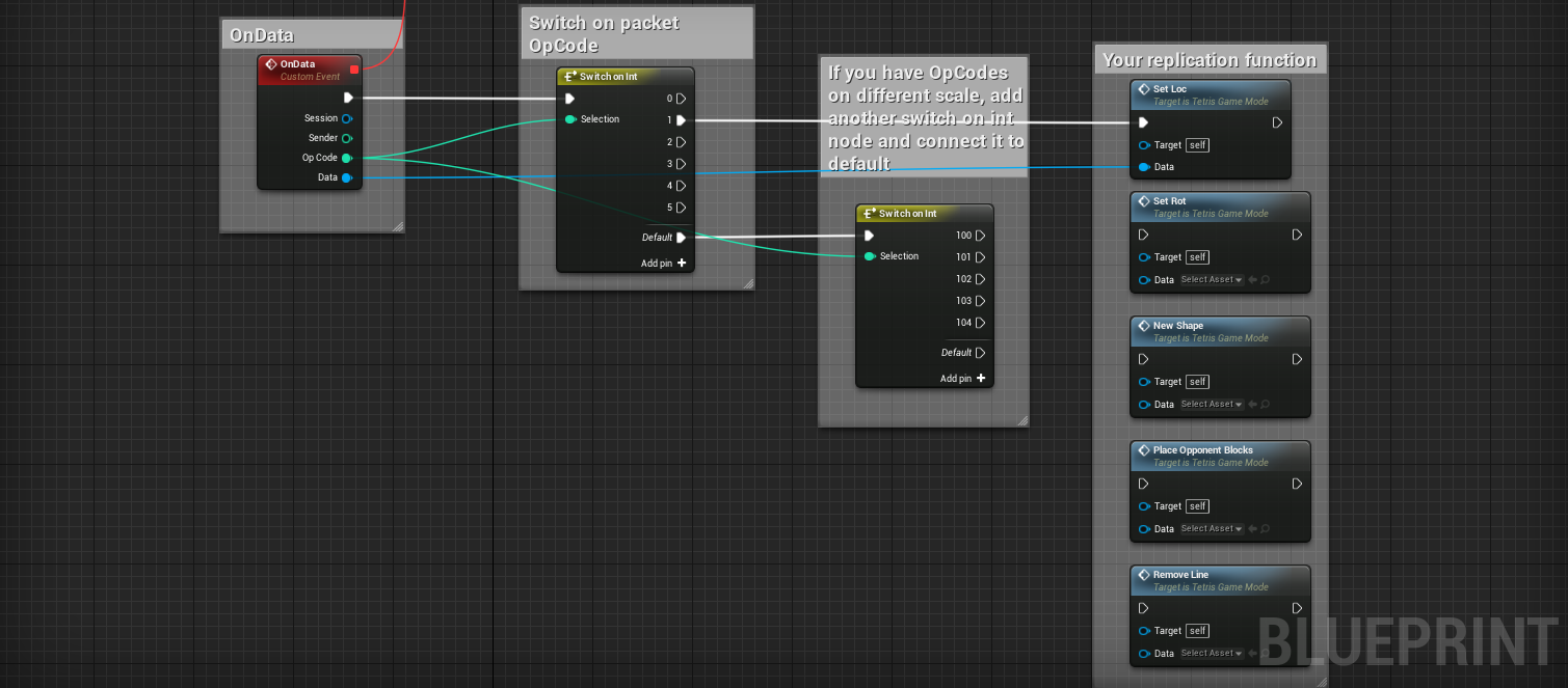Unreal Real-Time Guide - GameSparks Learn